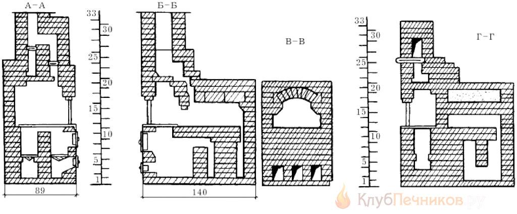 Компактная печь-экономка сложной конструкции