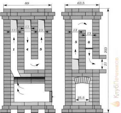 Схема и размеры классической