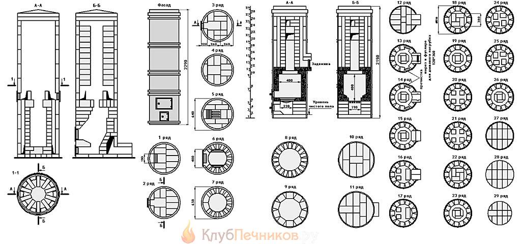 Схема, чертеж и порядовка печи