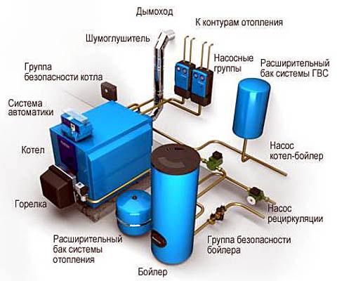 Схема мини-котельной