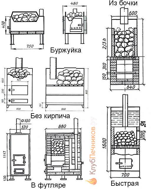 Чертежи металлических сварных печей для бани