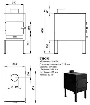 Проектирование вентиляции гаража