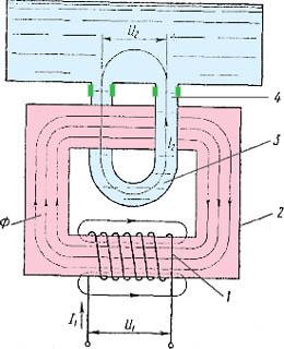 Схема индукционного водонагревателя для ГВС