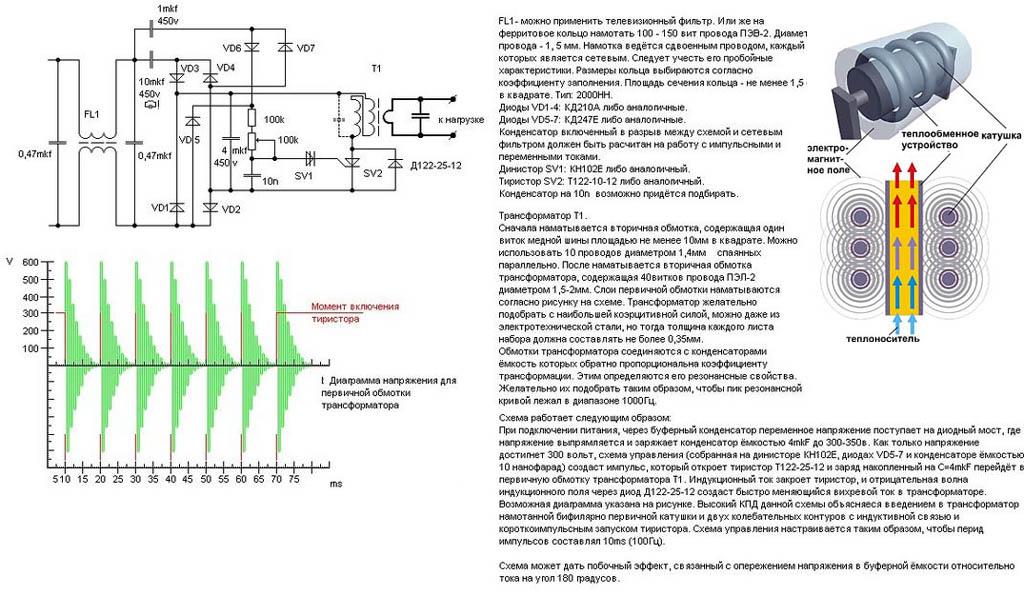 Схема генератора для индукционной печи, дающая паразитное СВЧ