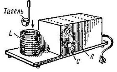 Самодельная тигельная индукционная печь 50-х годов.