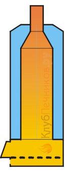 Упрощенная схема котла из трубы
