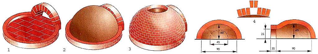 Помпейская печь для пиццы