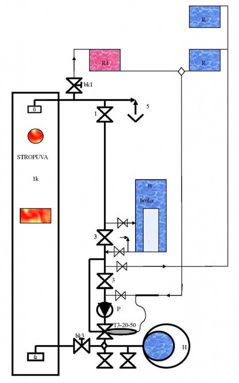 Схема обвязки котла Стропува
