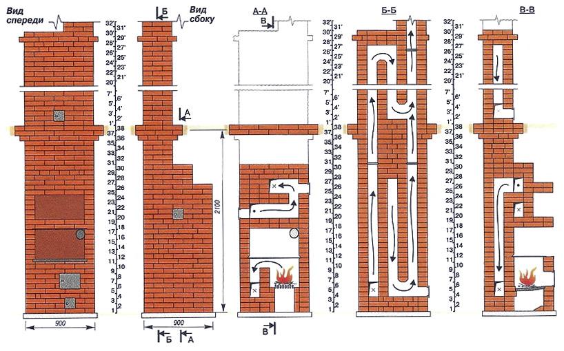 Схема двухэтажной голландской