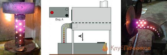 Сделать печку для гаража своими руками