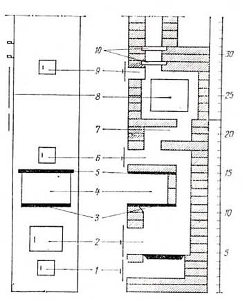 Схема варочно-отопительной
