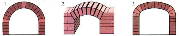 Схемы печных арок