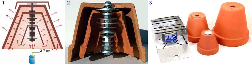 Устройство для обогрева свечами и повышения эффективности спиртовой горелки