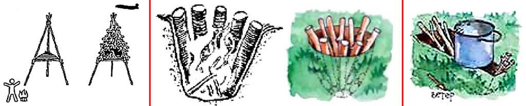Костры сигнальный, полинезийский и невидимый (разбойничий)