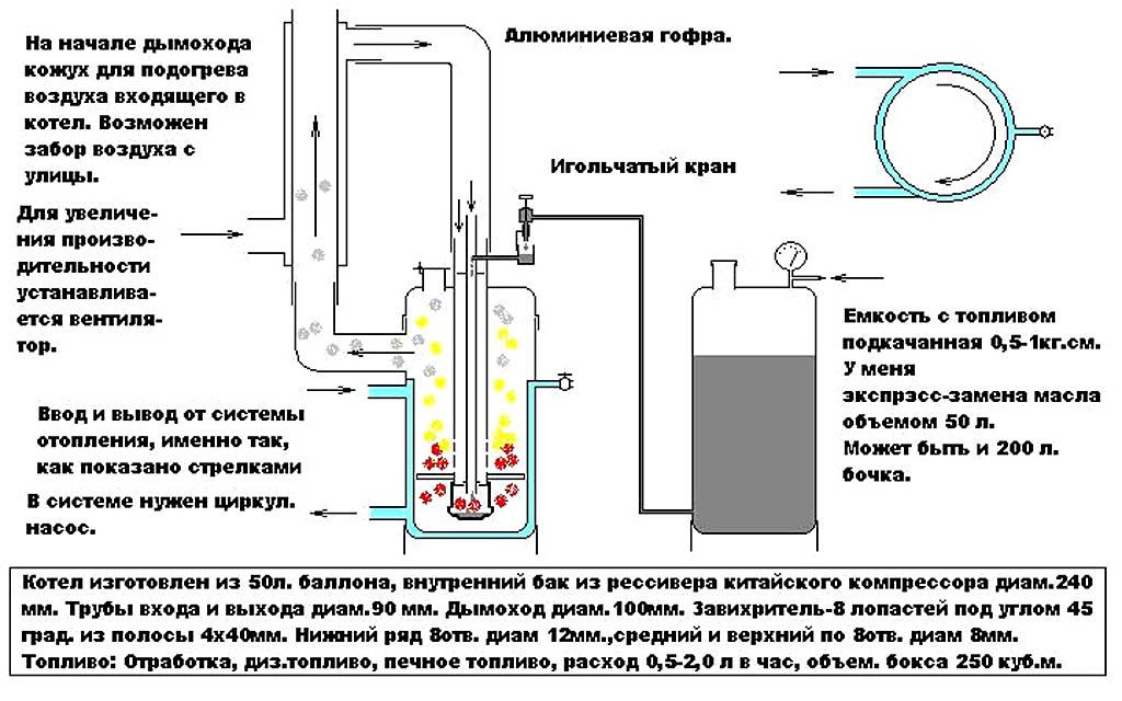 Схема системы отопления с капельным котлом на солярке