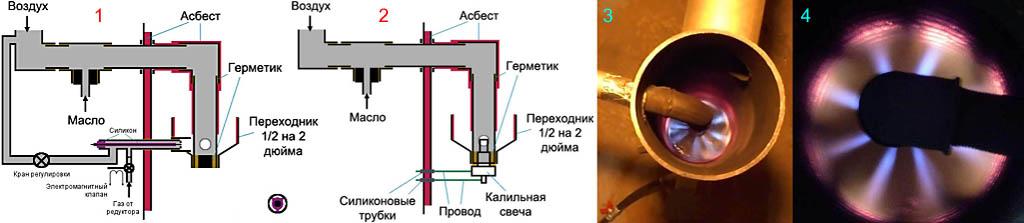 Испарительные топливо-воздушные (чашечные) горелки на отработке