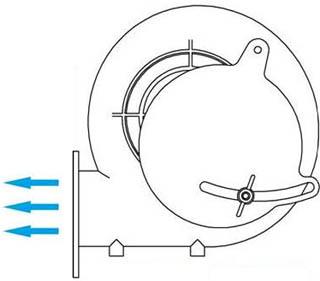 Способ регулировки наддува пеллетной горелки