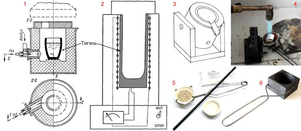 Способы плавки металла в тигле