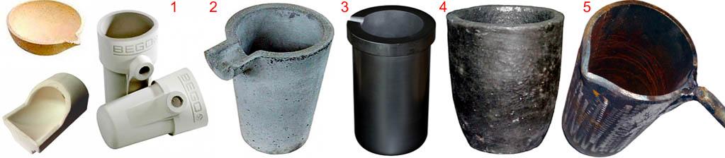 Тигли для плавки металла из различных материалов