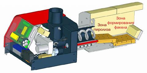 Устройство пеллетной горелки с керамической камерой сгорания