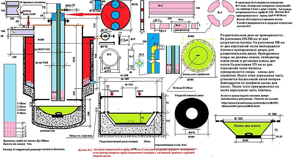 Чертежи капельного котла водяного отопления на отработке