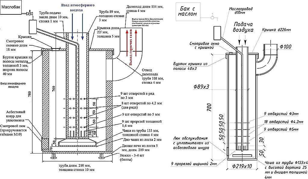 Чертежи капельной печи на отработке повышеной мощности и с повышенным КПД