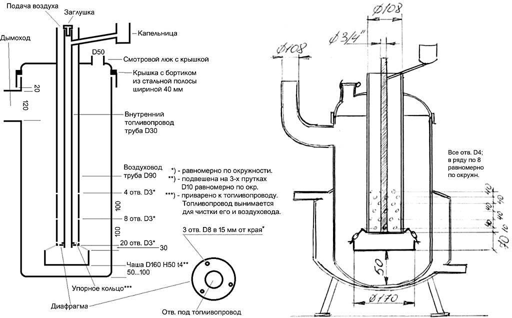 Чертежи капельных печей на отработке из бытового газового баллона