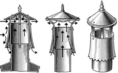 Дефлекторы дымоходов с диффузором с криволинейной образующей