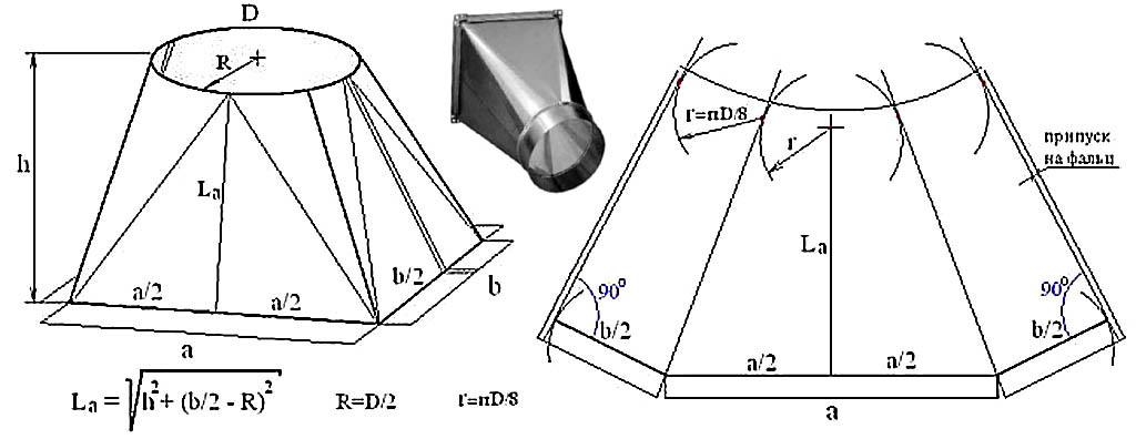 Построение развертки (выкройки) перехода с квадрата на круг (круг внутри) для диффузора (юбки) дефлектора дымовой трубы