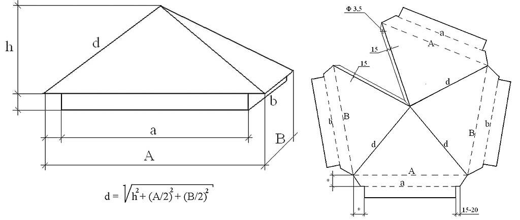 Построение развертки (выкройки) шатра (пирамиды) с вершиной в центре