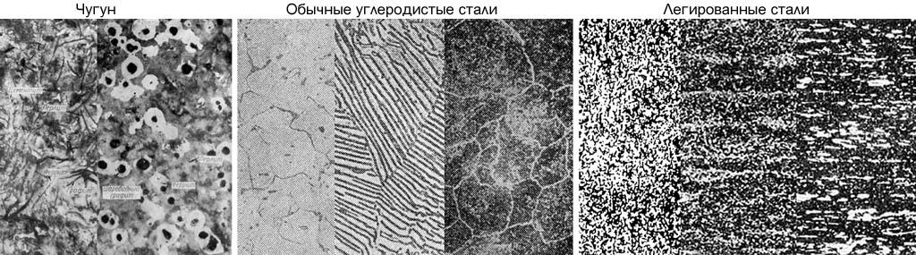 Микроструктуры чугуна и сталей