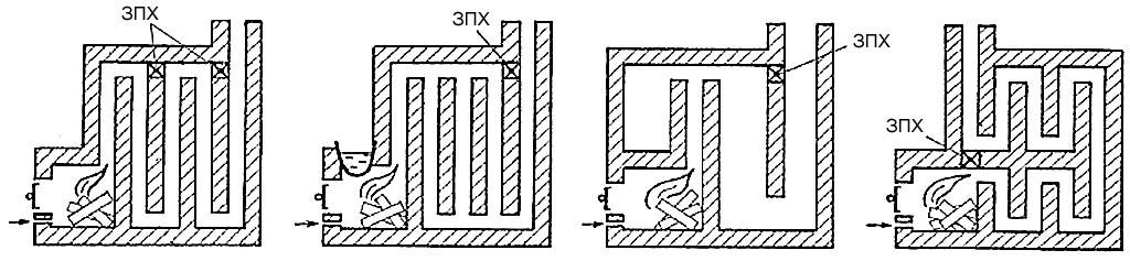 Расположение задвижек прямого хода в печах различной конструкции