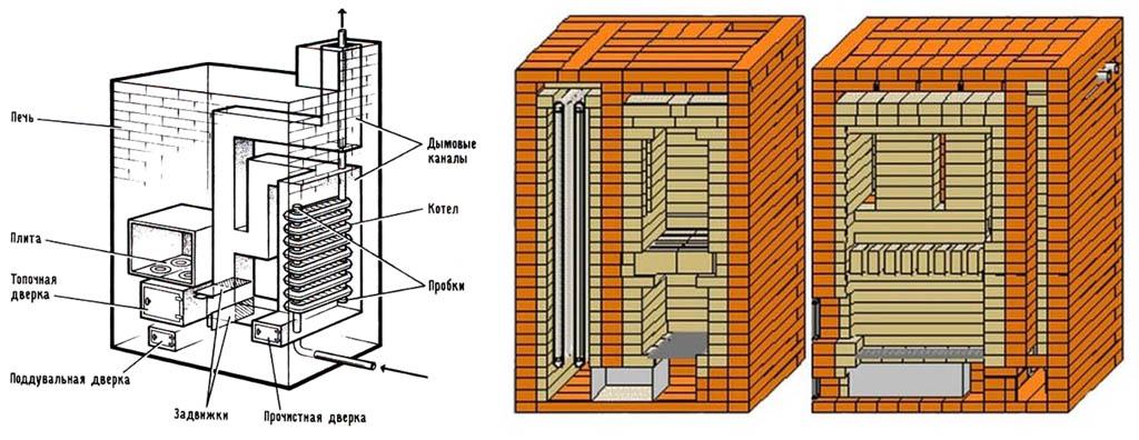 Схемы печей с водяным контуром и переключением хода зима-лето для отопления дачи и жилого дома.