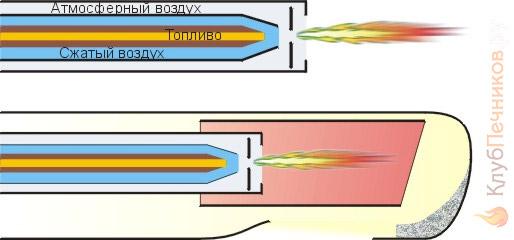 Форсунки для тяжелого топлива и отработки