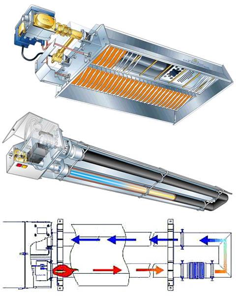 Устройство газового инфракрасного излучателя
