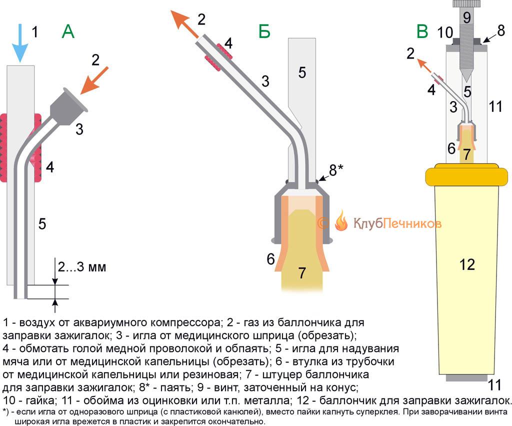 Устройство мини газовой горелки с питанием от баллончика для заправки зажигалок