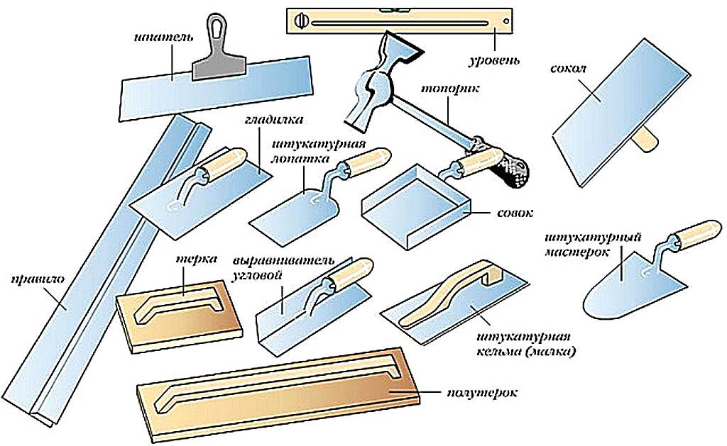 Набор инструмента для штукатурки печи