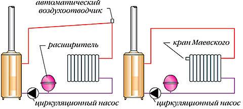 Устройство систем отопления закрытого типа